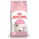 Royal Canin (Роял Канин) Kitten Полнорационный корм для котят с 4 до 12 месяцев